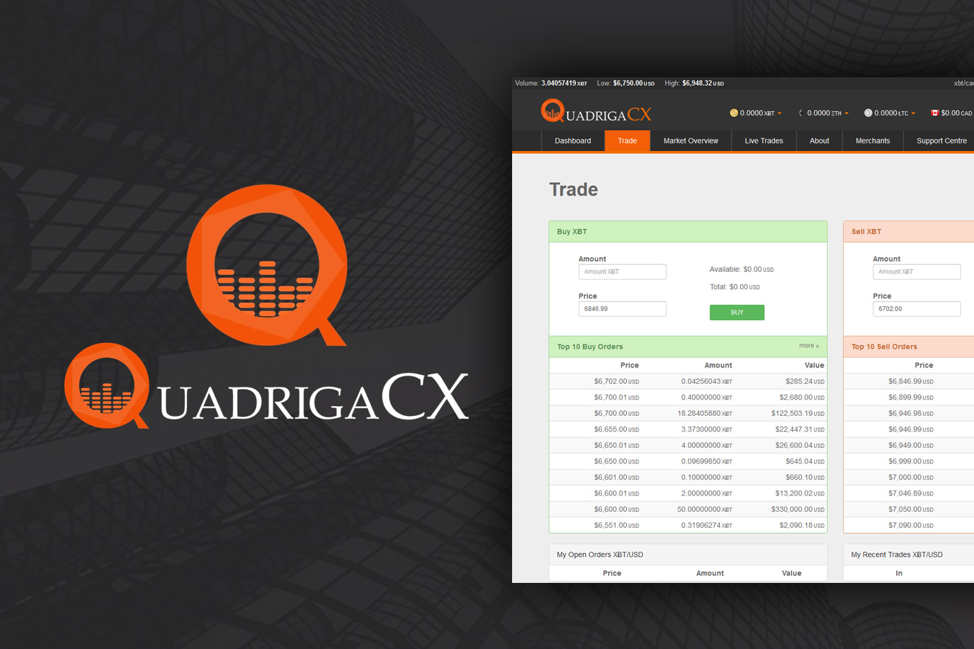 beginners-guide-to-quadrigacx-exchange-complete-review[1]